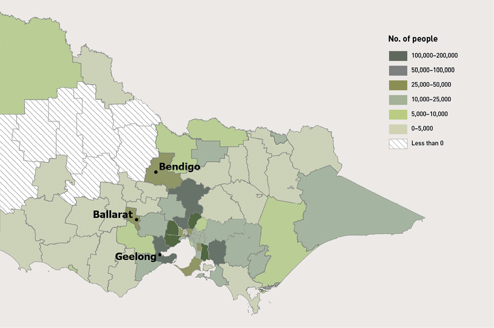 Map of Victoria by local government area. The towns of Bendigo, Ballarat and Geelong are labelled. Largest population changes occurred in central Victoria, radiating outwards from Melbourne and including Bendigo, Ballarat and Geelong. Smallest change occurred in western and eastern Victoria.