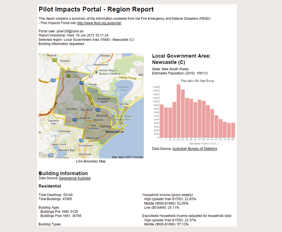 A screenshot uses the FEND Pilot Impacts Portal Region Report to provide a summary of the Newcastle local government area (LGA). This includes population by age group, given as a bar graph, a boundary map of the Newcastle LGA, and statistics on dwelling type and number, as well as household income.