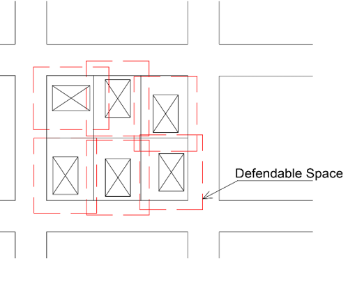 A sketch of several adjoining properties, showing the building and property lines, and the shared defendable space.